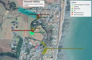 Proposed Hauarahi Stream works, Kaiaua
